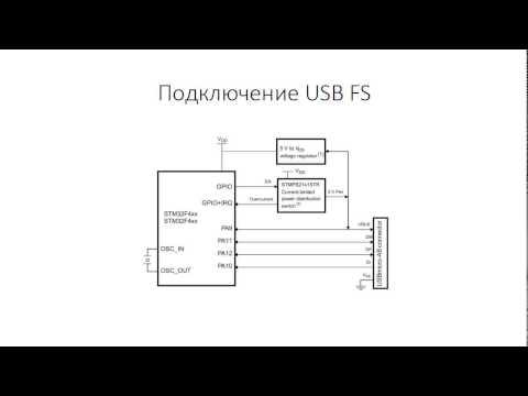 USB: Урок 2 USB в stm32
