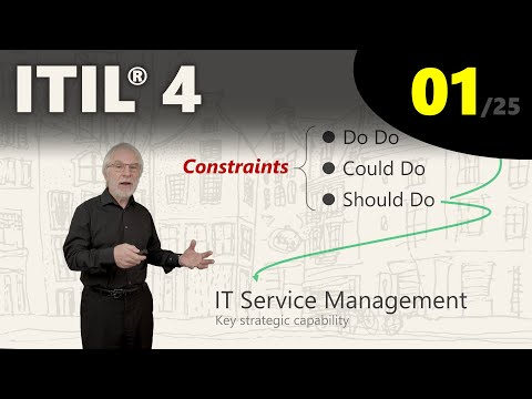itil®-4:-what-is-service-management?-(lesson-1/25)