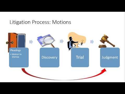 A Primer On The Litigation Process