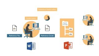Embedding Content from Reference Doclets and Reference Files video thumbnail