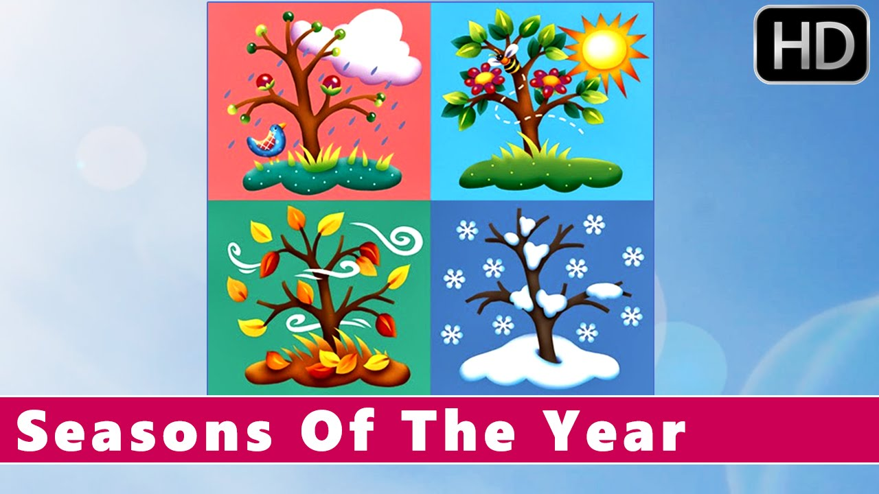 Seasons of the Year | Seasons Song | Nursery Rhyme for ...