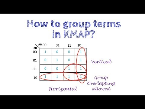 How to group terms in KMAP | Don't care Conditions | DE.17
