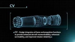 F135 Engine: Fast Facts (Interactive Display Loop)