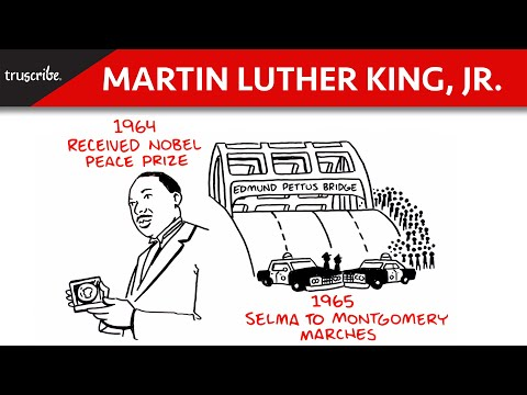Martin Luther King Jr TruScribe Whiteboard Animation Video