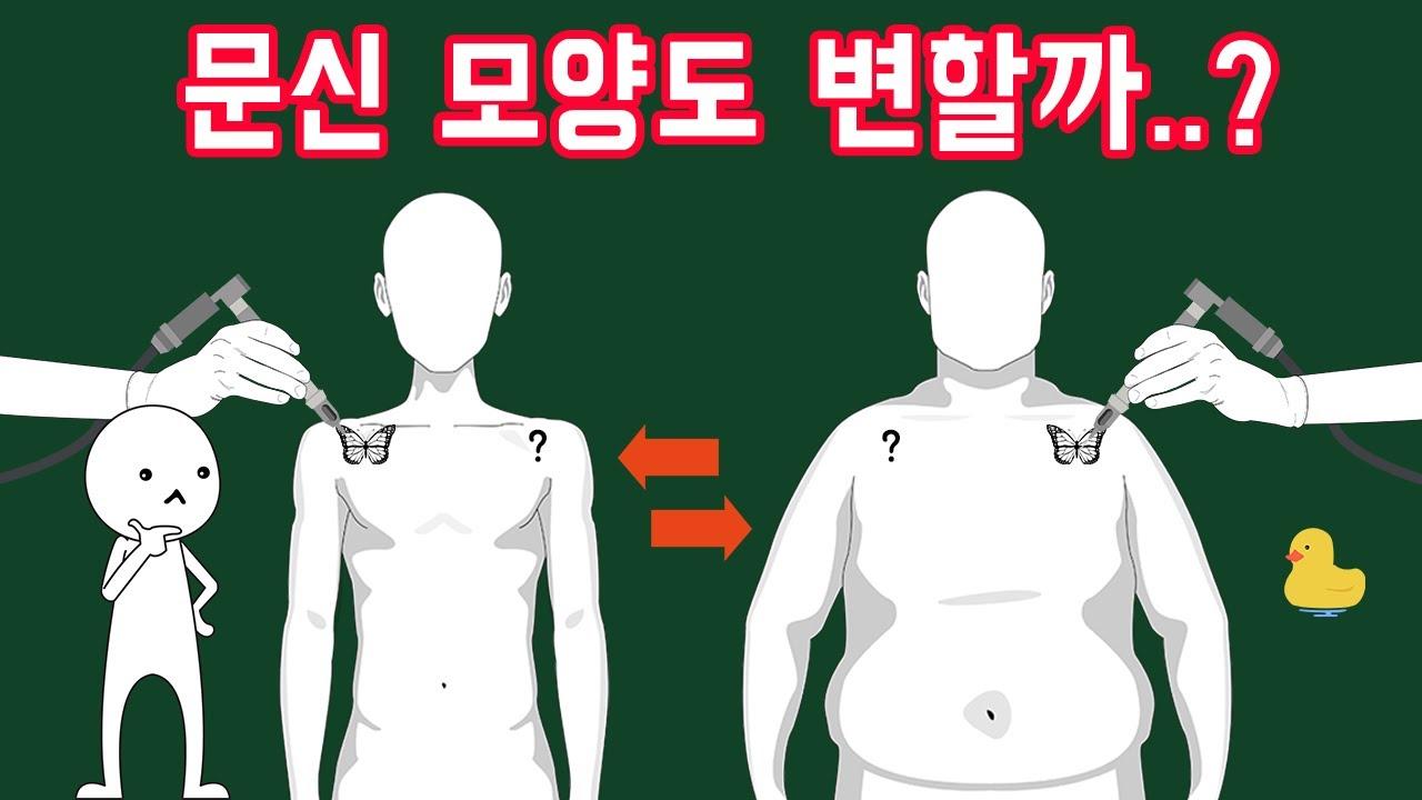 문신하고 살이 많이 찌거나 빠지면 어떻게 될까?
