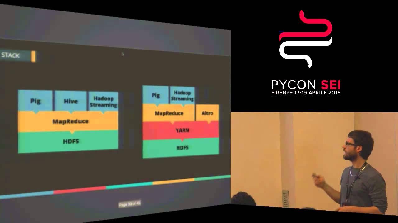 Image from Un programmatore python tra gli elefanti (di Hadoop)