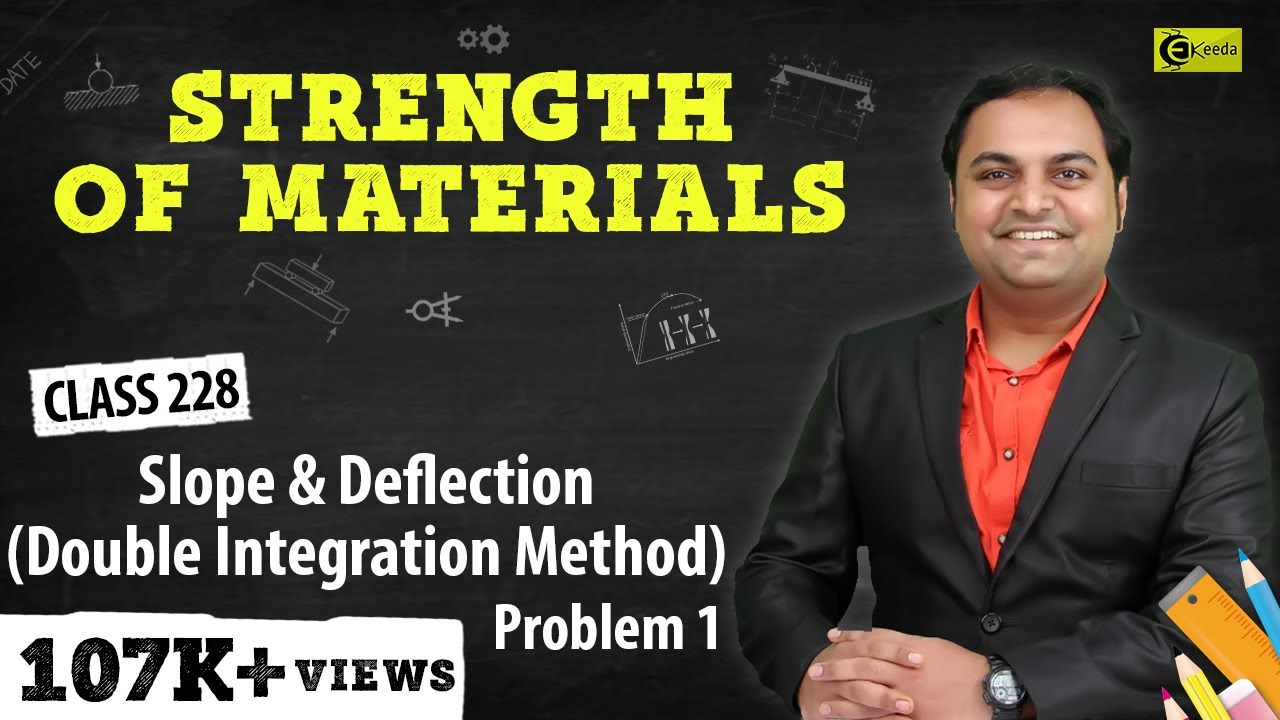 Slope And Deflection Double Integration Method Problem 1 Moment Diagram Distributed Load Slopeanddeflectionofbeams Strengthofmaterials Somvideolectures