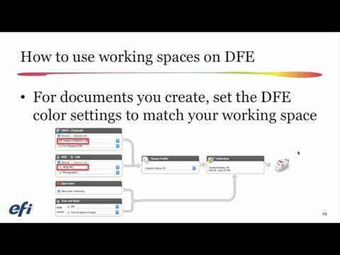 World of Fiery – Advanced color management for digital print systems