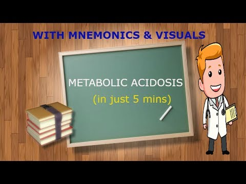 METABOLIC ACIDOSIS MADE EASY!! WITH MNEMONICS & VISUALS (in 5 Mins)!!