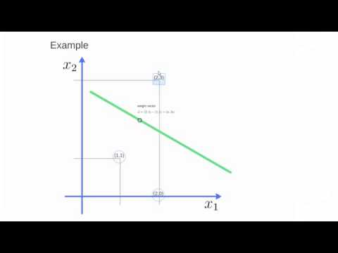 How SVM Support Vector Machine algorithm works