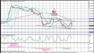 GBP/USD Analyse Technique FOREX du 14 Mai 2014