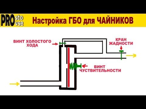 Настройка ГБО для Чайников. F.A.Q. по настройке газового редуктора.