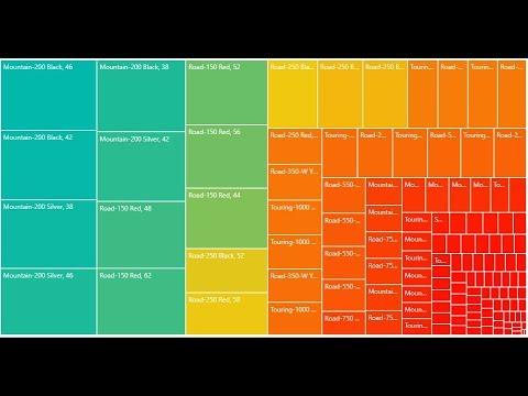 57 Enabling Diverging Colors Treemap - YouTube