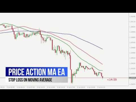 Price action based ea forex | SimpleFX | Online CFDs Trading