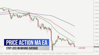 Price Action Moving Averages EA - Concept of SL in MA - trading with the trend - EURUSD