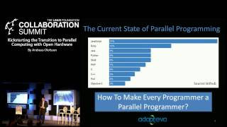 Collaboration Summit 2013 KEYNOTE: Kickstarting the Transition to Parallel Computing