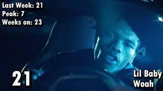 Billboard Hot R&B/Hip-Hop Songs - April 25th, 2020   Top 50 Hip-Hop Songs Of The Week