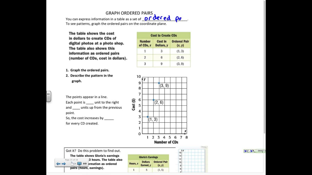 Graph Ratio Tables 6th Grade