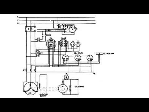 panel wiring diagram of an alternator - YouTube on