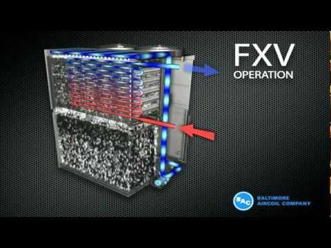 FXV - Principle of Operation