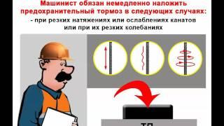 Инструктаж по охране труда Машинист подъёмных установок(, 2016-05-11T14:28:14.000Z)