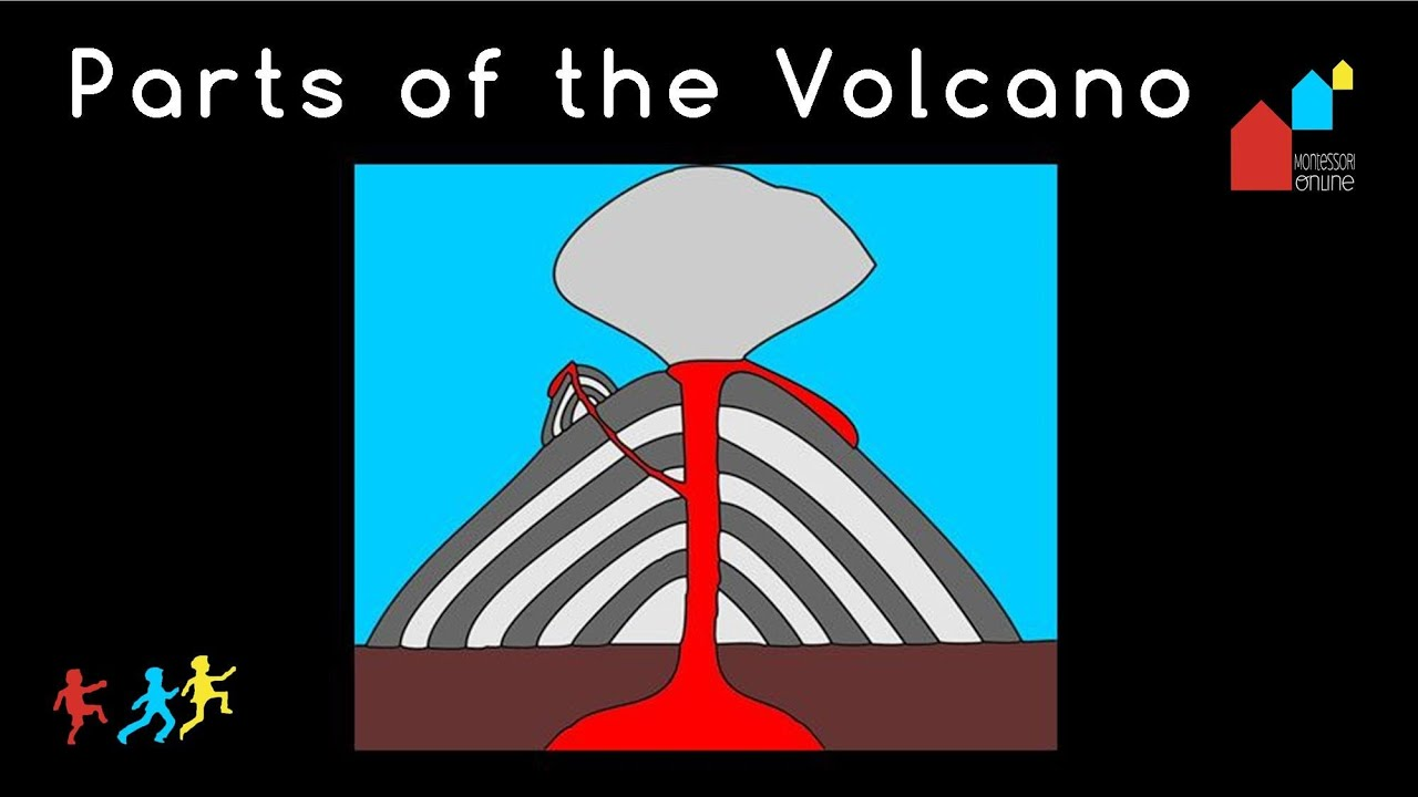 Montessori geography nomenclature parts of the volcano youtube ccuart Gallery