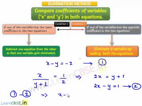 CBSE Class 10 Maths Pair of Linear Equations Ex 3.4 | Substitution ...