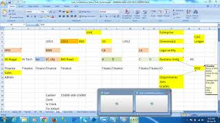 Fusion Technical Class Room Training Hyderabad RTL Technologies 8885589062