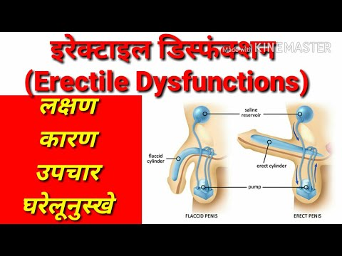 erectile dysfunction meaning