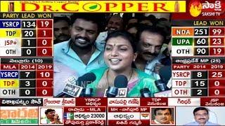 RK Roja of YSRCP Wins in Nagari | Election Results 2019 | నాకు చాలా చాలా సంతోషంగా ఉంది: రోజా