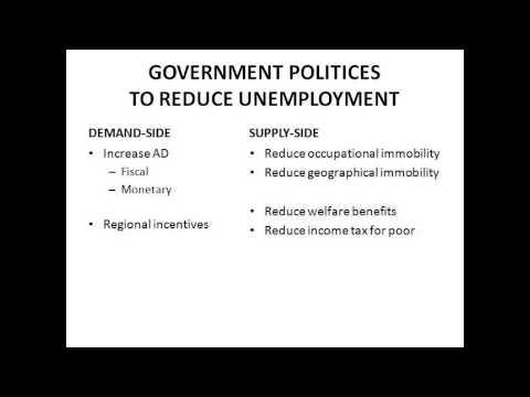 Unemployment - Economics A2 Level Unit 4