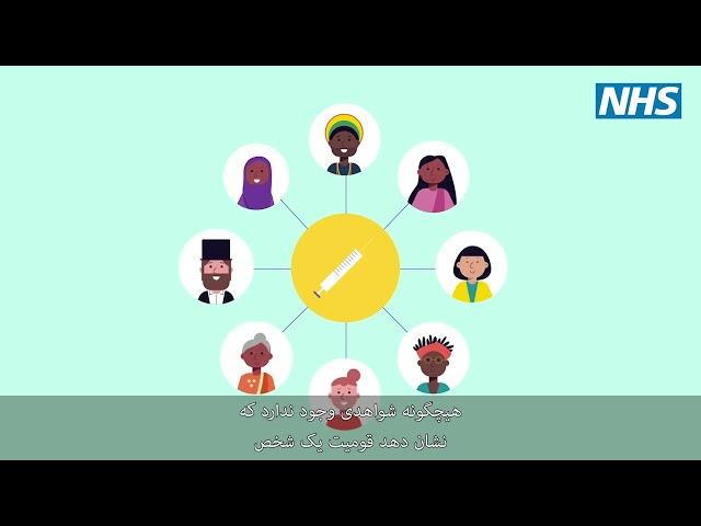 2021 04 09 Vaccine Disinfo Tested Farsi