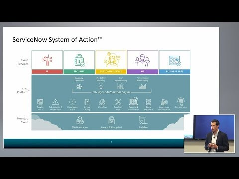 ServiceNow Corporate Story and Platform Strategy with Dominic Phillips