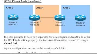 OSPF advanced cocepts part 2 (v-57)