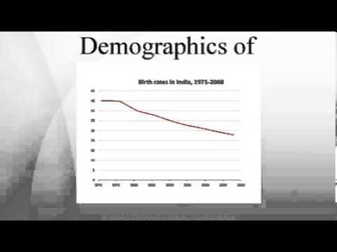 Demographics of India