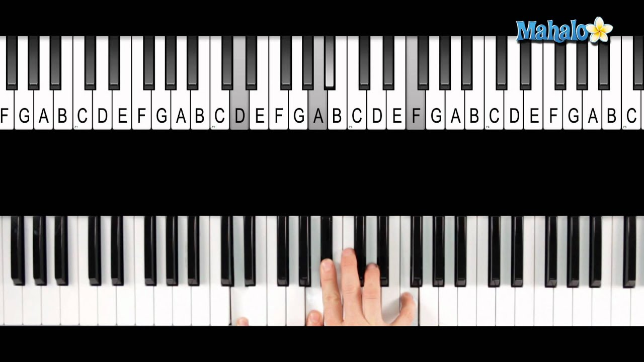 B Flat Chord Piano How to Play a B...