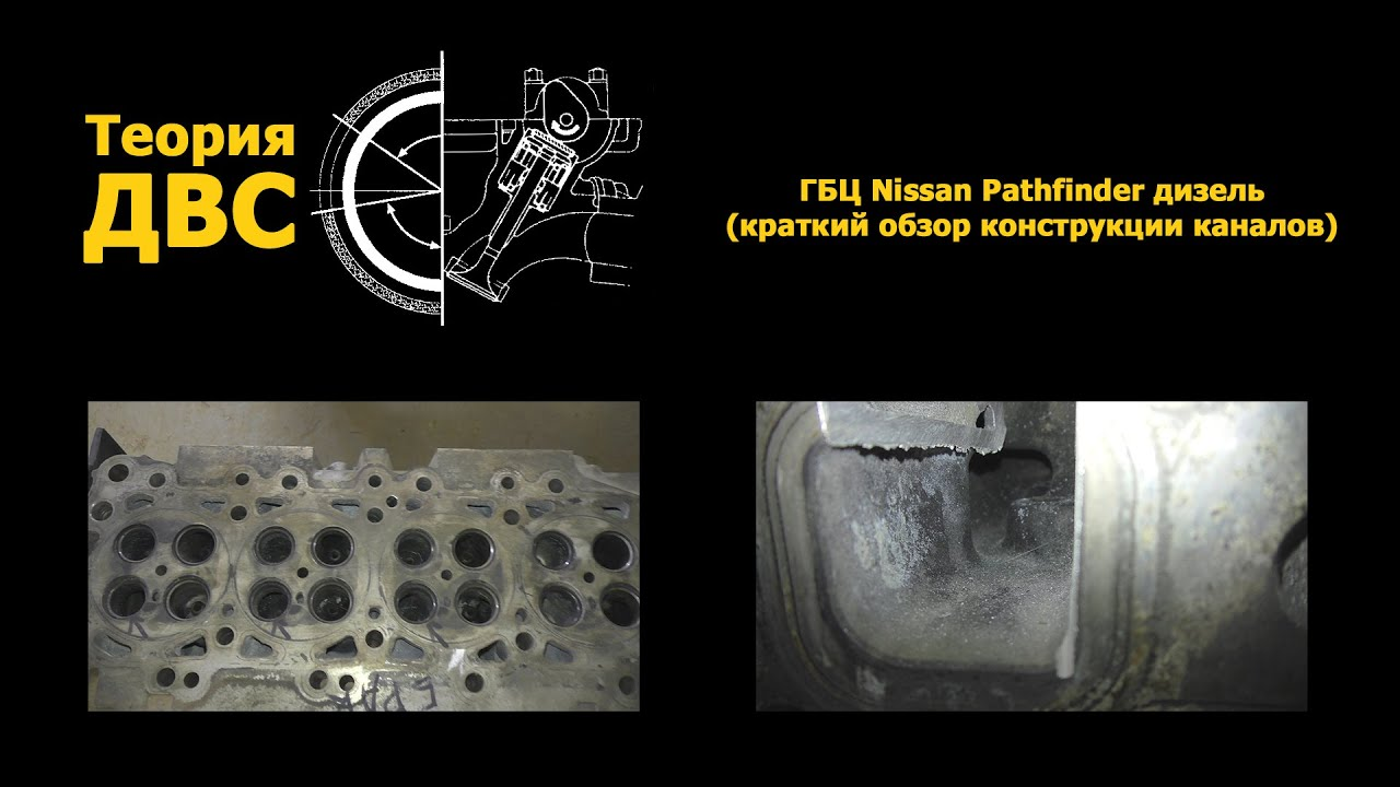 Продажа автомобилей nissan pathfinder в москве: в нашей базе объявления с. И поиском для того, чтобы купить ниссан патфайндер, подходящую вам по параметрам. 2. 5 ат (174 л. С. ). Мт внедорожник, дизель, передний.