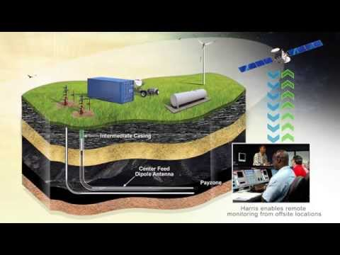 Harris Falcon III Air-to-Ground Technologies Deliver the