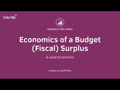 Economics Of A Budget (Fiscal) Surplus