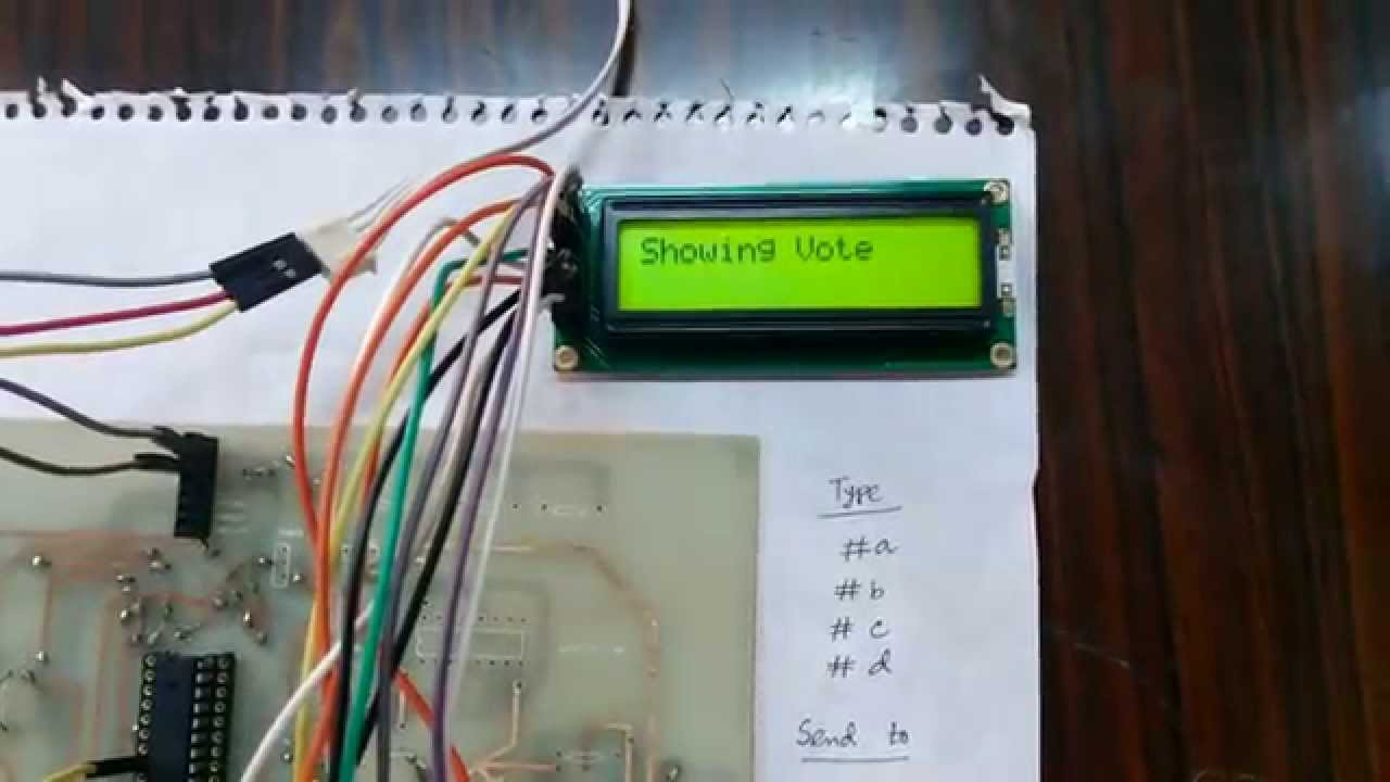 automated voting system via sms Design and implementation of an electronic voting system with contactless ic cards abstract in the past, people go to polling place and take the blank ballots, then punch a hole or append the.