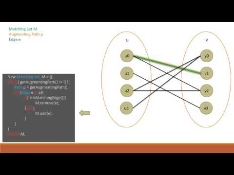 The Hopcroft-Karp Algorithm