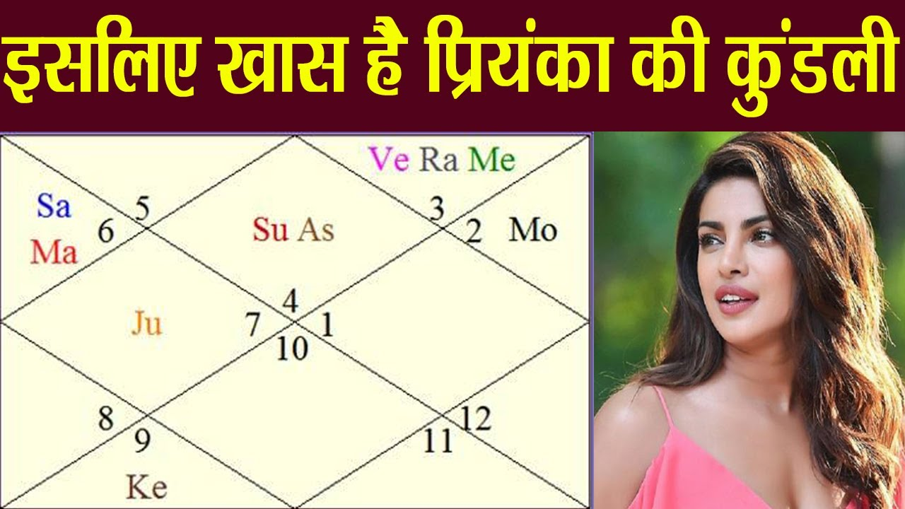 Priyanka Chopra Kundali Hindi