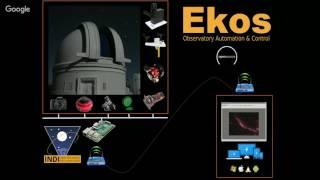 EKOS Astrophotography Tool
