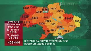 Коронавірус в Україні: статистика за 19 вересня