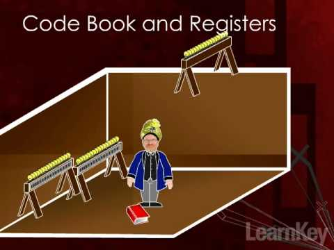 Understanding MicroProcessors - LearnKey A+ 2009 Course Preview