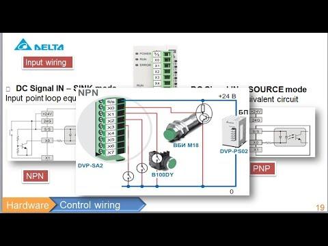 delta plc course 1 youtube rh youtube com star delta plc wiring diagram delta plc dvp14ss2 wiring diagram