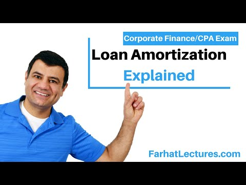 Loan types and loan amortization corporate finance ch 6 p 6