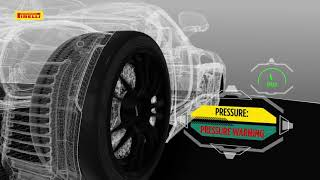 Pirelli's Cyber Tyre system starts the dialogue between tyres and cars