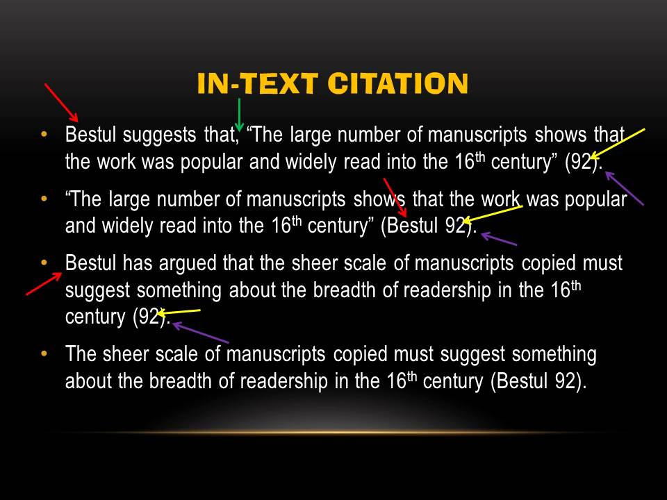 Citing within text