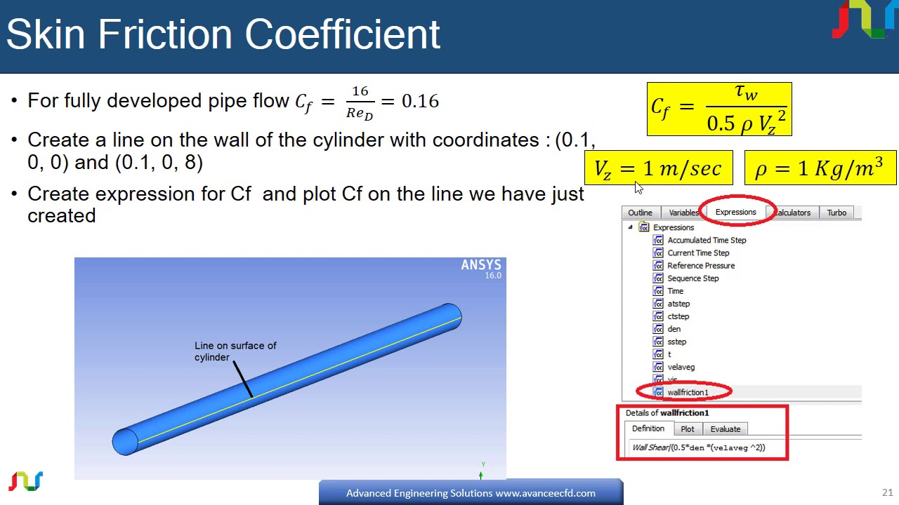 CFD Post Tutorial] | Skin Friction Coefficient - YouTube